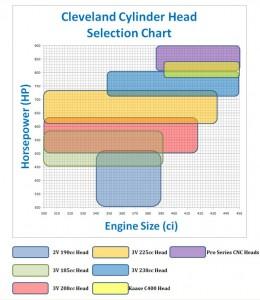 selection chart jpg